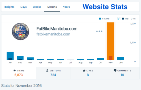 fatbikemanitoba-com-website-stats-nov-30-2016-cropped