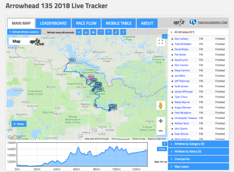 2018 Arrowhead 135 Live Tracker