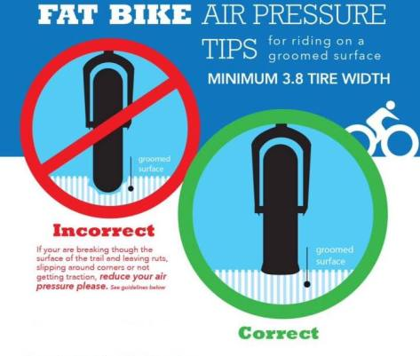 FatBike Winter Trail Tire Pressure Poster copy