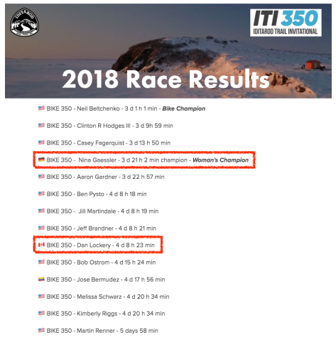 ITI 350 Alaska Race 2018 Results - Nina & Dan